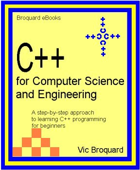 computer science thesis with coding
